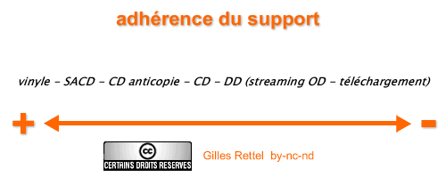 schema-adherence-support-500